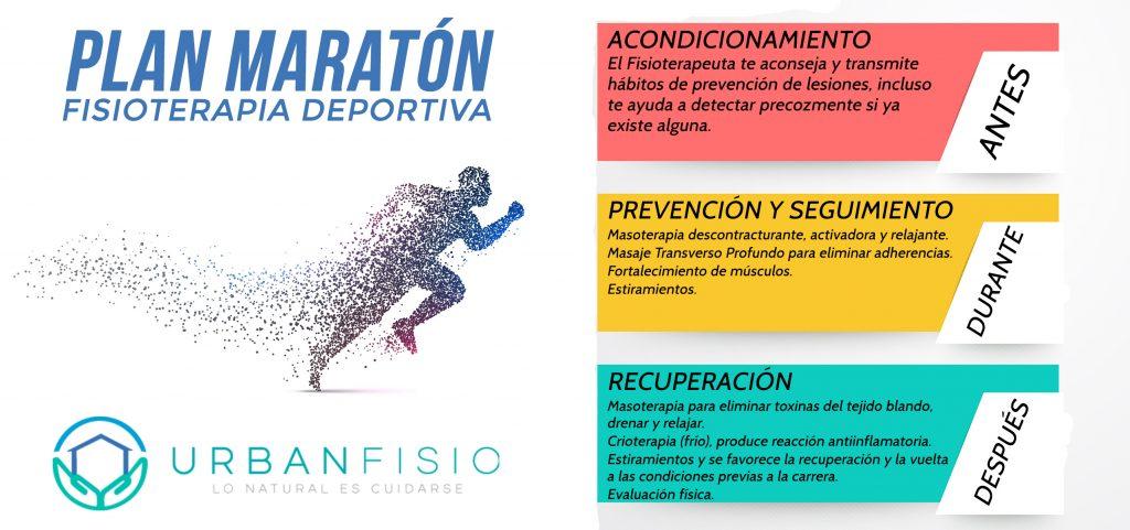 plan maratón